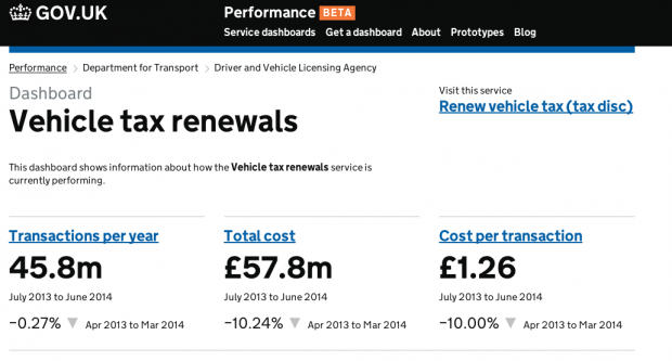 Screen Shot 2014-12-11 Vehicle Tax Renewals