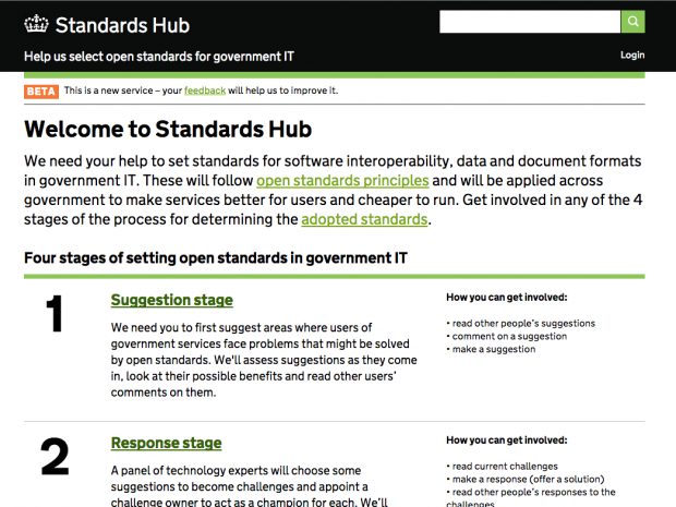 Standards Hub