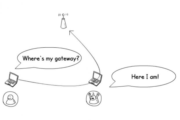 Diagram showing an attacker pretending to be a default gateway and forcing the victim's traffic via their device.